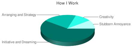 how I operate